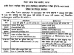 Bpsc 31st Judicial Exam 2021 Date Time Schedule Pdf Download