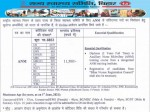 Bihar Shsb Recruitment 2021 Notification Apply Link