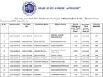 Dda Patwari Result 2021 Merit List Pdf Download