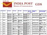 Kerala Gds Result 2021 Merit List Download Appost In