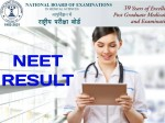 Neet Pg Result 2021 Check Link At Nbe Edu In