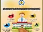 Rajasthan School Reopen Guidelines