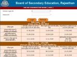 RBSE 12th Admit Card 2020: राजस्थान बोर्ड आरबीएसई 12वीं एडमिट कार्ड 2020 डाउनलोड करें, निर्देश जारी
