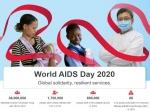WORLD AIDS DAY 2020: विश्व एड्स दिवस 2020 की थीम, इतिहास, महत्त्व और महत्वपूर्ण जानकारी