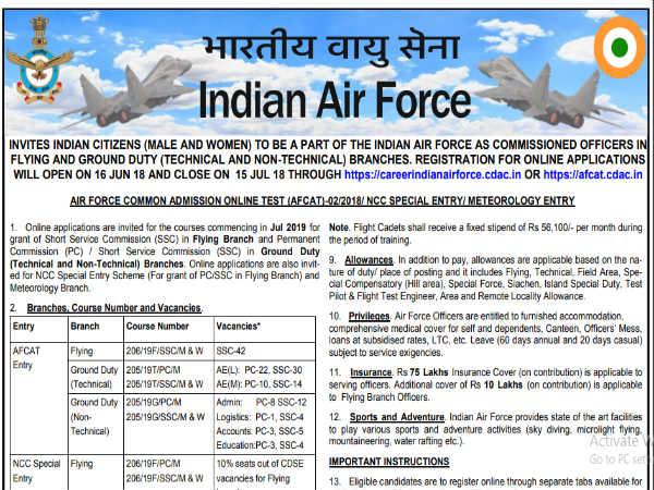 भारतीय वायु सेना में निकली भर्ती, ऐसे करें आवेदन