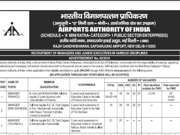 एयरपोर्ट अथॉरिटी ऑफ इंडिया में 1113 पदों पर भर्ती, ऐसे करें आवेदन