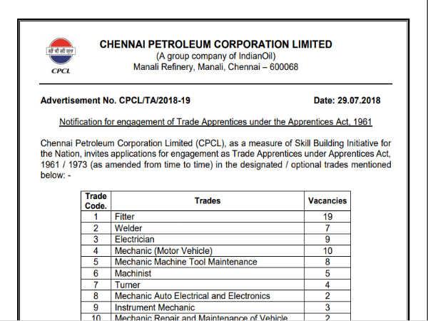 CPCL Recruitment 2018: 10वीं, 12वीं और ग्रेजुएट्स के लिए 142 पदों पर वैकेंसी