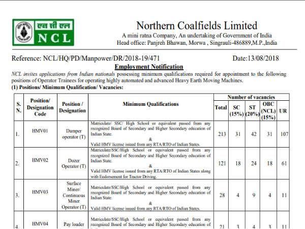 Northern Coalfields Recruitment 2018: 10वीं पास और ITI के लिए 619 पदों पर भर्ती