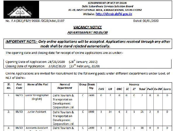 DSSSB Recruitment 2020 / डीएसएसएसबी भर्ती 2020, दिल्ली में 10वीं पास सरकारी नौकरी के लिए करें आवेदन