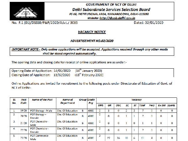DSSSB Recruitment 2020 / डीएसएसएसबी भर्ती 2020: दिल्ली में PGT की सरकरी नौकरी के लिए ऐसे करें आवेदन