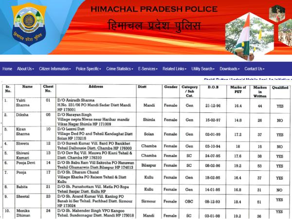 HP Police Constable Result 2020: हिमाचल प्रदेश पुलिस कांस्टेबल रिजल्ट 2020 के परिणाम ऐसे चेक करें