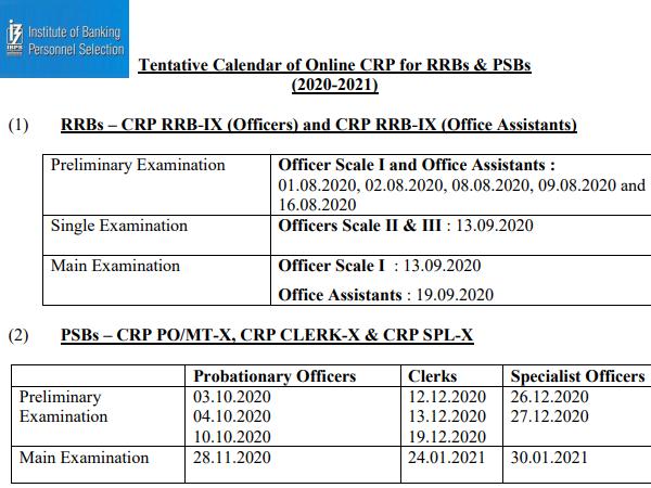 IBPS Calendar 2020-21: आईबीपीएस कैलेंडर 2020-21 जारी, बैंक में सरकारी नौकरी की परीक्षा कब होगी जानिए