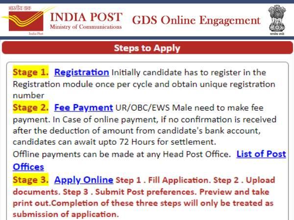 India Post Recruitment 2020: भारतीय डाक विभाग मे जीडीएस, बीपीएम, एबीपीएम और डाक सेवक की भर्ती निकली