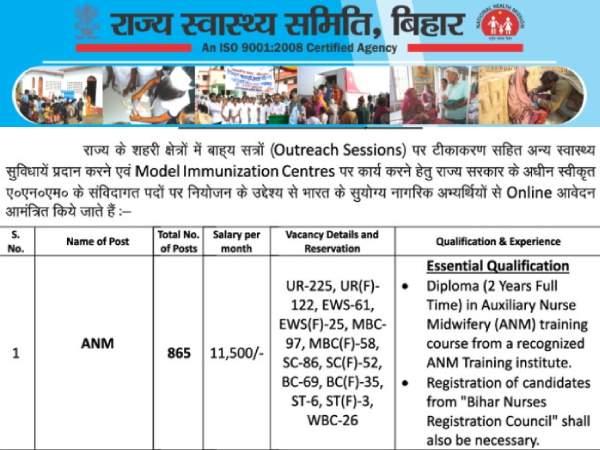 Bihar SHSB ANM Recruitment 2020: राज्य स्वास्थ्य सोसायटी बिहार असिस्टेंट नर्स मिडवाइफरी भर्ती 2020