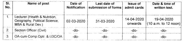 Manipur SIRD Recruitment 2020: एसआईआरडी भर्ती 2020 लेक्चरर, एलडीसी समेत 81 पदों के लिए करें आवेदन