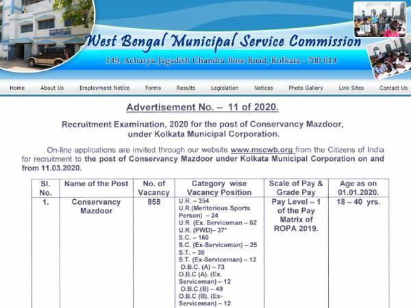 MSCWB Recruitment 2020: एमएससीडब्ल्यूबी कंजरवेंसी मजदूर भर्ती 2020 के लिए 15 अप्रैल तक करें आवेदन