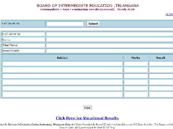 TS Inter Results 2020: तेलंगाना इंटर रिजल्ट 2020 में लड़कियों ने मारी बाजी, यहां देखें परिणाम