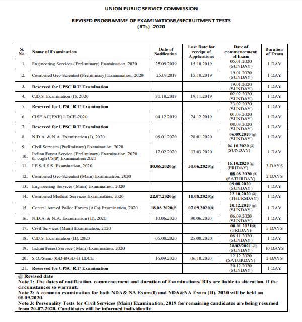 UPSC Calendar 2020:यूपीएससी प्रीलिम्स परीक्षाओं (UPSC Prelims 2020 Date) की संशोधित तिथियां चेक करें