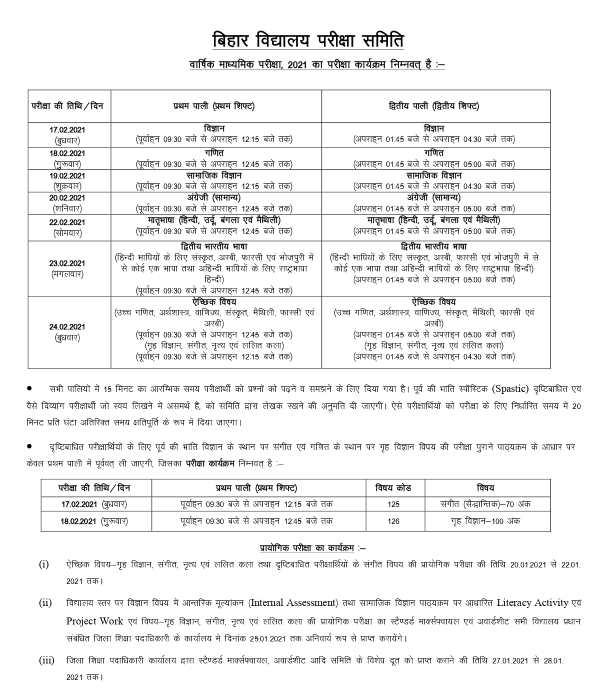 Bihar Board 10th Exam 2021 Date: बिहार बोर्ड 10वीं परीक्षा 2021 डेट शीट टाइम टेबल शेड्यूल पीडीएफ डाउ