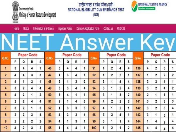 NEET Final Answer Key 2020 Download PDF: नीट फाइनल आंसर की 2020 पीडीएफ डाउनलोड करें