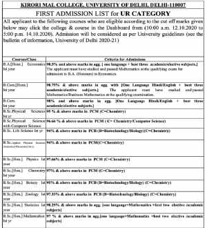 DU Admission 2020 Live Updates / DU Cut Off List 2020