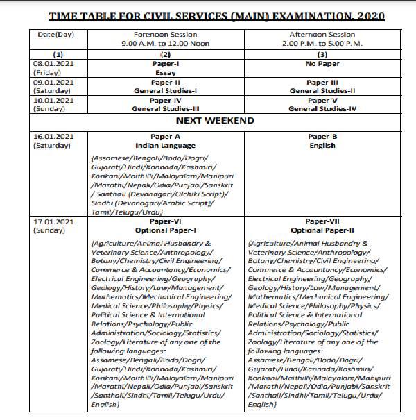 UPSC CSE Main 2020: यूपीएससी सिविल सेवा मुख्य परीक्षा टाइम टेबल 2021 जारी, शेड्यूल PDF डाउनलोड करें