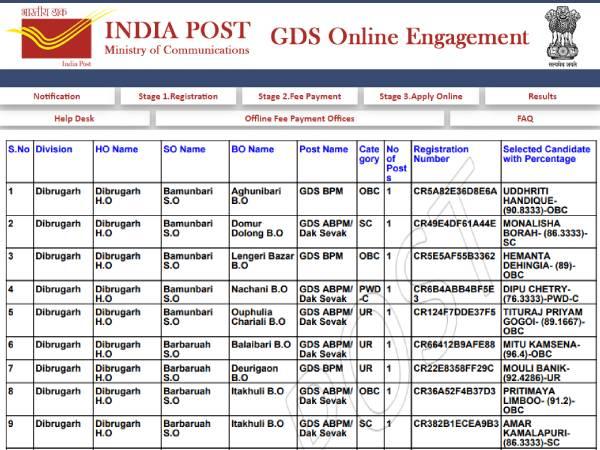 Assam GDS Result 2020 Released: असम जीडीएस रिजल्ट 2020 appost.in पर घोषित, ऐसे करें चेक