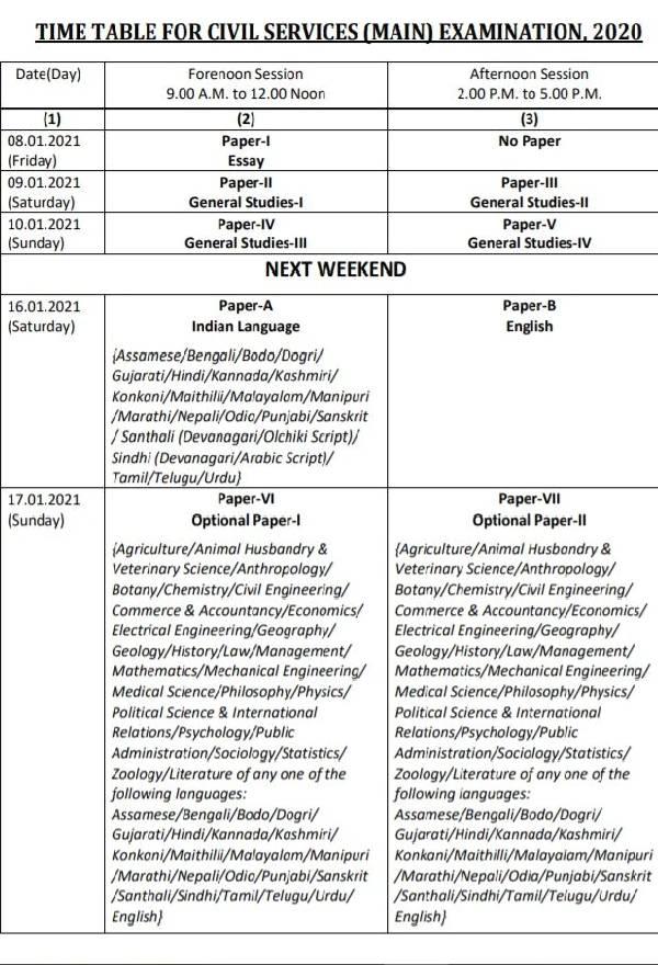 UPSC CSE Admit Card 2020 Download: यूपीएससी सिविल सेवा मुख्य परीक्षा एडमिट कार्ड तिथि टाइम टेबल देखे