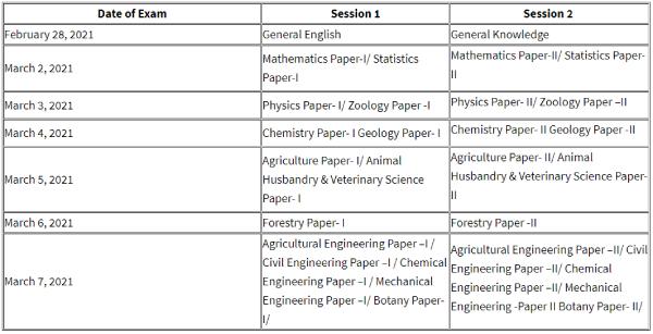 UPSC IFS Exam Date 2021: यूपीएससी आईएफएस कैलेंडर 2021 जारी, 28 फरवरी से परीक्षा शुरू- देखें पूरा शेड