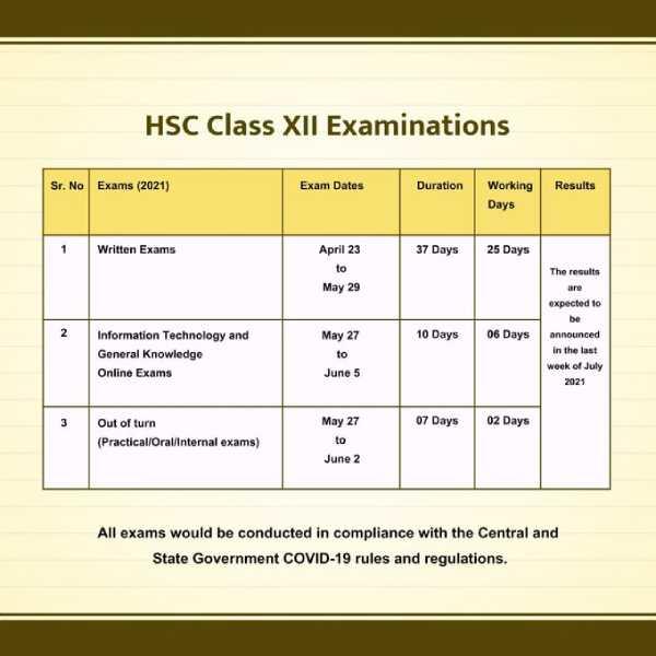 Maharashtra SSC HSC Exam Date 2021: महाराष्ट्र बोर्ड 10वीं 12वीं परीक्षा 2021 की डेट जारी