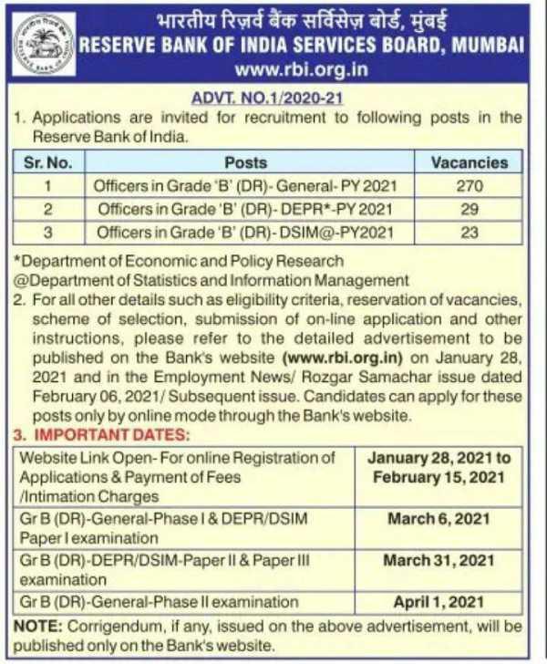 RBI Grade B Recruitment 2021 Notification OUT: आरबीआई ग्रेड बी भर्ती 2021 सैलरी एग्जाम पैटर्न आदि