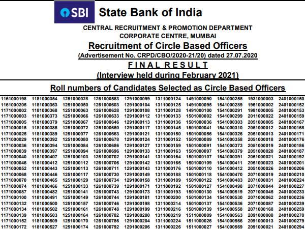 SBI CBO Result 2021 Check Direct Link: एसबीआई सीबीओ फाइनल रिजल्ट 2021 डायरेक्ट लिंक से चेक करें