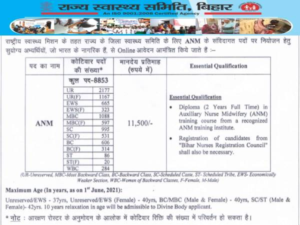 Bihar SHSB ANM Vacancy 2021: बिहार सहायक नर्स मिडवाइफरी भर्ती के लिए आवेदन शुरू, जानिए पूरी डिटेल