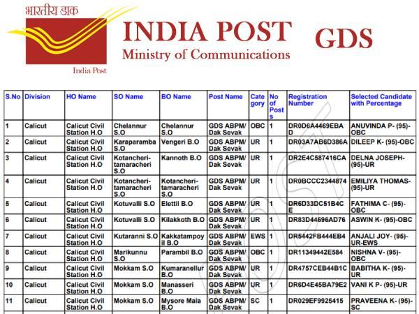 Kerala GDS Merit List 2021 PDF Download: केरल जीडीएस रिजल्ट 2021 मेरिट लिस्ट पीडीएफ डाउनलोड करें