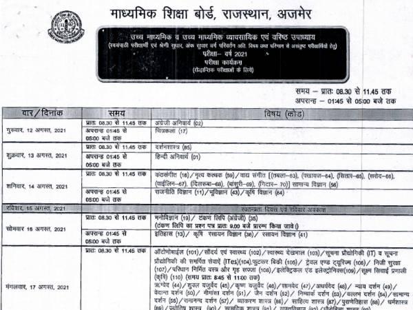 RBSE Date Sheet Time Table PDF Download: राजस्थान बोर्ड 10वीं 12वीं विशेष परीक्षा डेट शीट टाइम टेबल