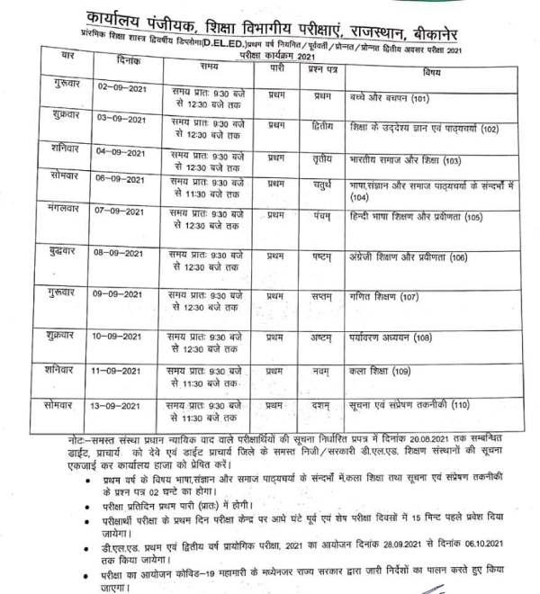Rajasthan DElEd Exam Date 2021: राजस्थान डीएलएड परीक्षा 2021 शेड्यूल जारी, देखें तिथियां