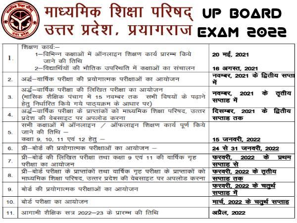UPMSP Calendar 2022 PDF Download: यूपी बोर्ड परीक्षा 2022 कैलेंडर जारी, जानिए परीक्षा तिथियां