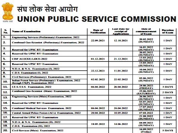 UPSC Calendar 2022 PDF Download: यूपीएससी कैलेंडर 2022 पीडीएफ डाउनलोड करें
