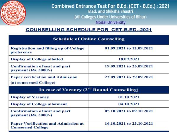 Bihar BEd Second Counselling 2021 List Download बिहार बीएड सीईटी काउंसलिंग की दूसरी लिस्ट डाउनलोड करें