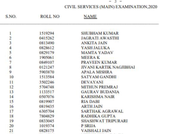 UPSC Result 2021 Cut Off List यूपीएससी सिविल सेवा रिजल्ट की कट ऑफ लिस्ट जारी, यहां देखें