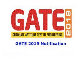 Gate 2019 Notification
