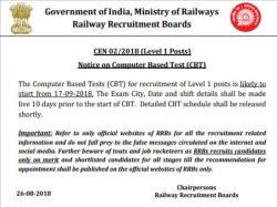 Rrb Group D Exam Date Announced