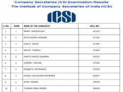 Icsi Cs Foundation 2019 Toppers Manya Shrivastava Merit List