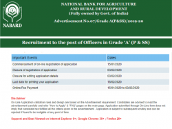 Nabard Recruitment 2020 Apply Online For Grade A Nabard Recruitment 2020 Assistant Manager