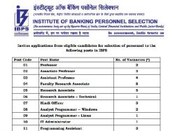 Ibps Recruitment 2020 Apply Online For Teaching Non Teaching Posts