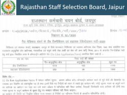Rsmssb Recruitment 2020 Notification Apply Online
