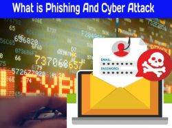Phishing Cyber Attack Meaning
