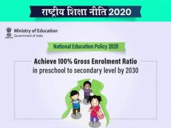 New Education Policy 2020 Key Points Higher Education Employment Nep 2020 Pdf