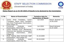 Ssc Cgl Result 2020 Declared Date Time Ssc Je Ssc Mts Tire Ii And Ssc Cgl Tire Iii Result Ssc Nic In