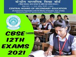 Cbse 12th Sample Question Paper 2021 Marking Scheme 2021 Pdf Download